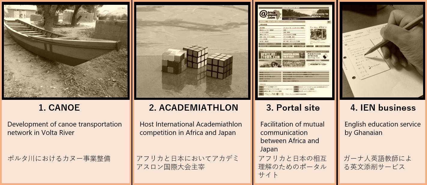 Africa-Japan.com